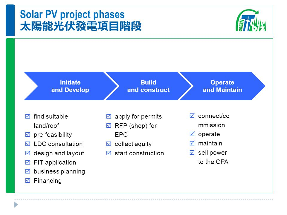 Solar PV project phases 太陽能光伏發電項目階段 Initiate and Develop Build and construct Operate and Maintain  find suitable land/roof  pre-feasibility  LDC consultation  design and layout  FIT application  business planning  Financing  apply for permits  RFP (shop) for EPC  collect equity  start construction  connect/co mmission  operate  maintain  sell power to the OPA