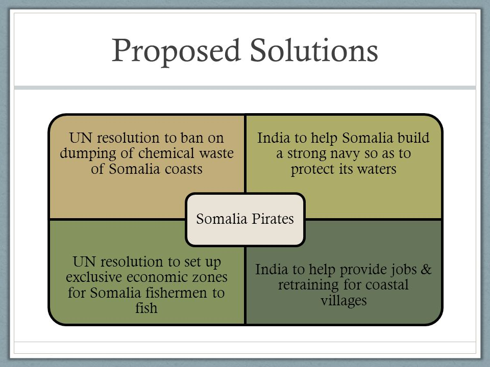 Proposed Solutions UN resolution to ban on dumping of chemical waste of Somalia coasts India to help Somalia build a strong navy so as to protect its waters UN resolution to set up exclusive economic zones for Somalia fishermen to fish India to help provide jobs & retraining for coastal villages Somalia Pirates
