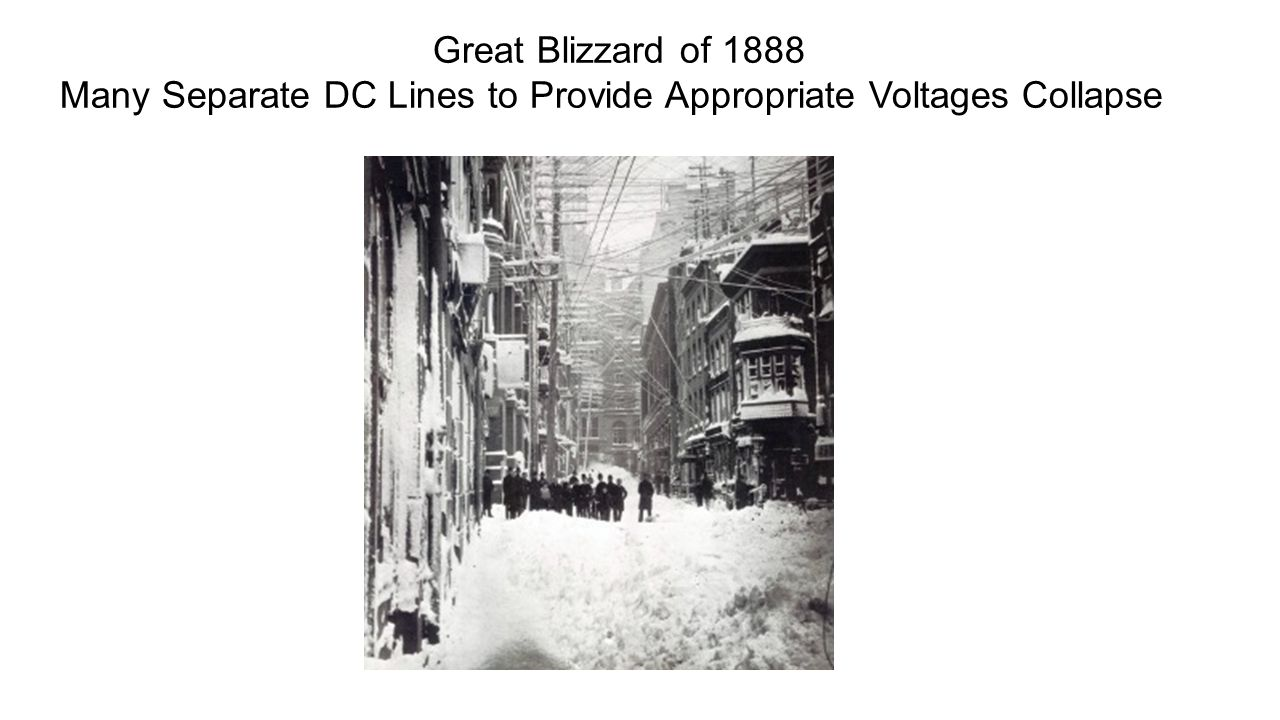 Great Blizzard of 1888 Many Separate DC Lines to Provide Appropriate Voltages Collapse