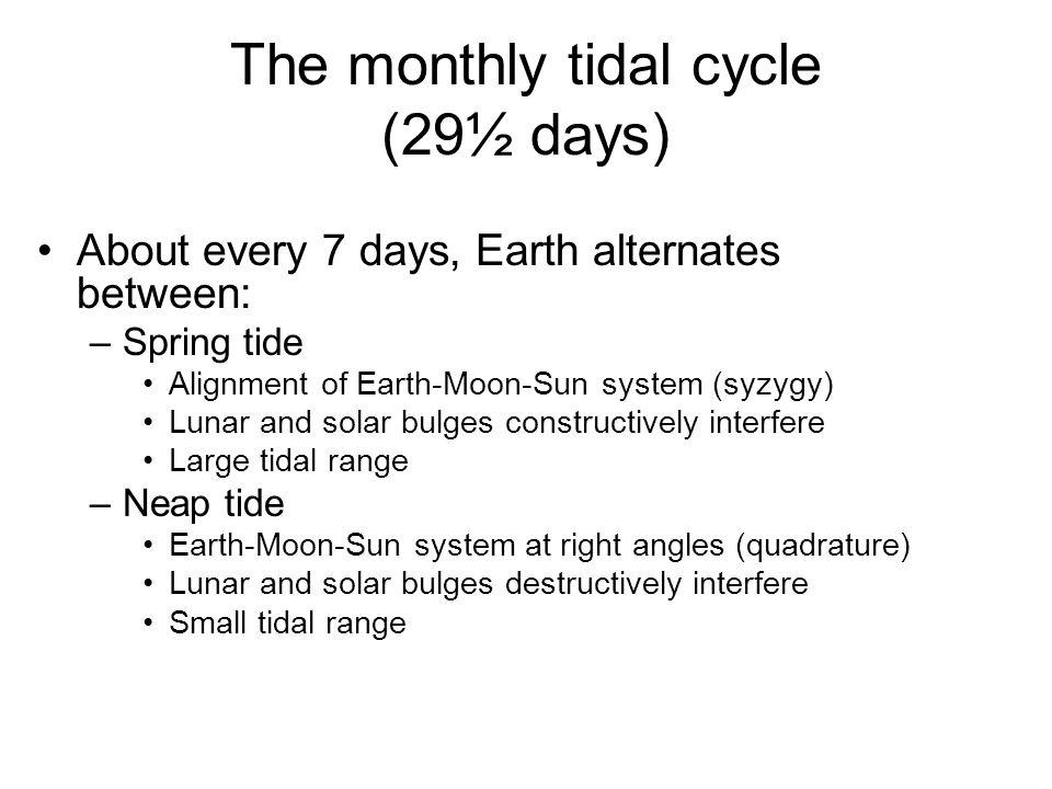Diurnal Tide: 24 hr 50 min cycle Semi Diurnal Tide: 12 hr 25 min cycle Tidal Cycles
