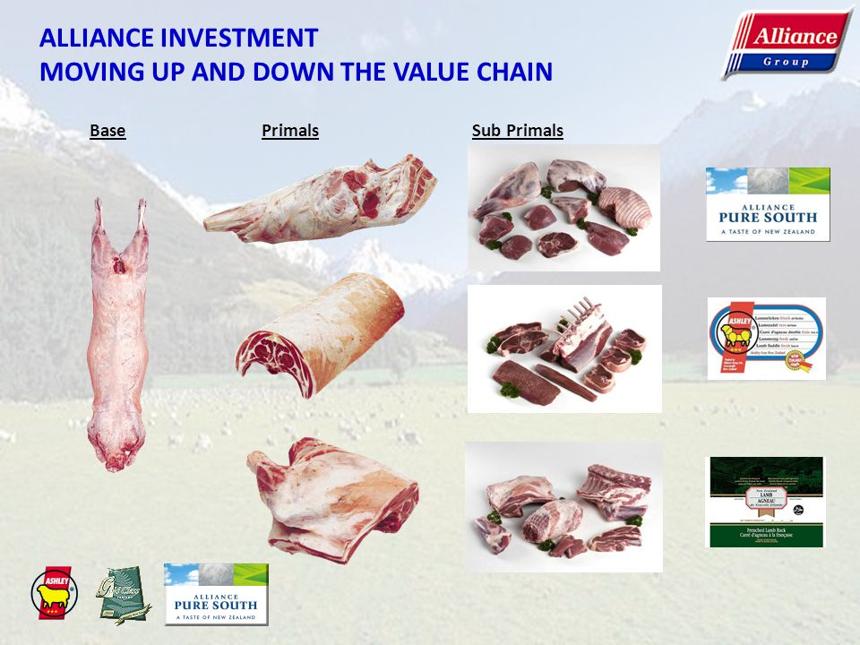 ALLIANCE INVESTMENT MOVING UP AND DOWN THE VALUE CHAIN BasePrimals Sub Primals