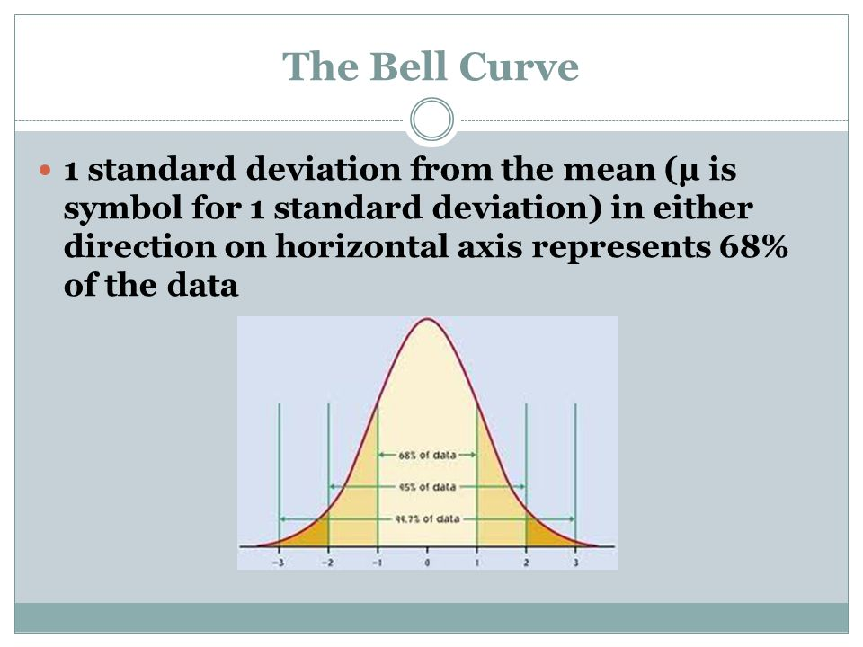 The Bell Curve 1 standard deviation from the mean (μ is symbol for 1 standard deviation) in either direction on horizontal axis represents 68% of the