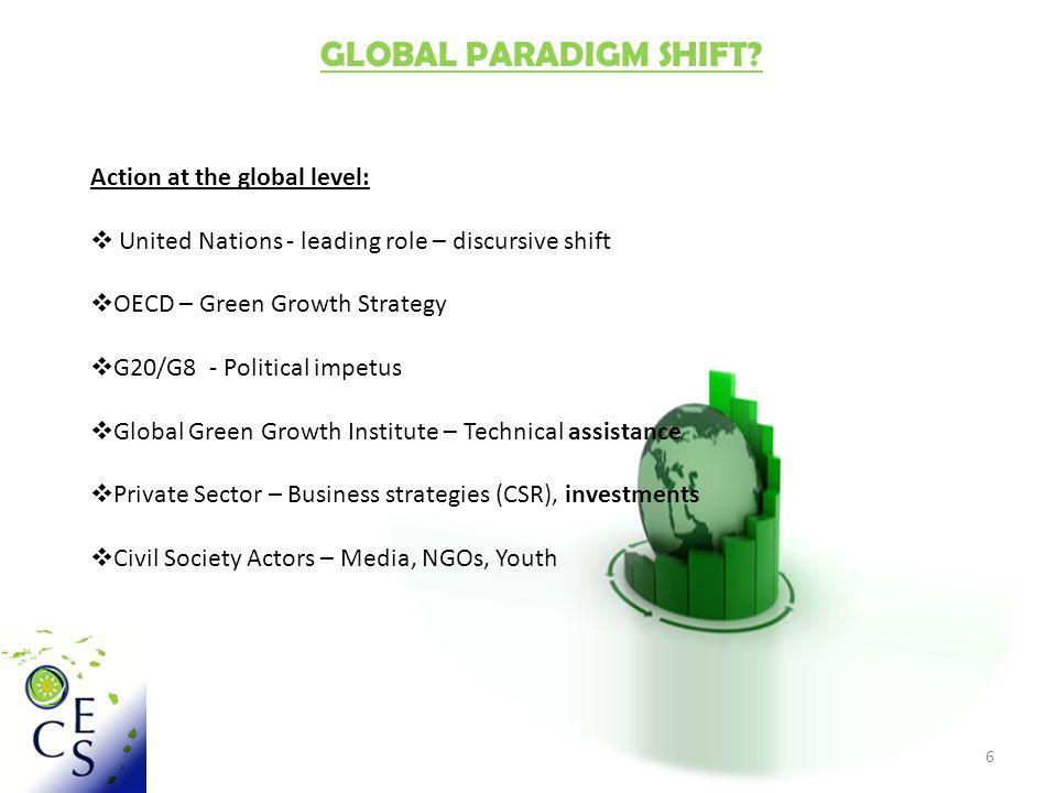 6 GLOBAL PARADIGM SHIFT.