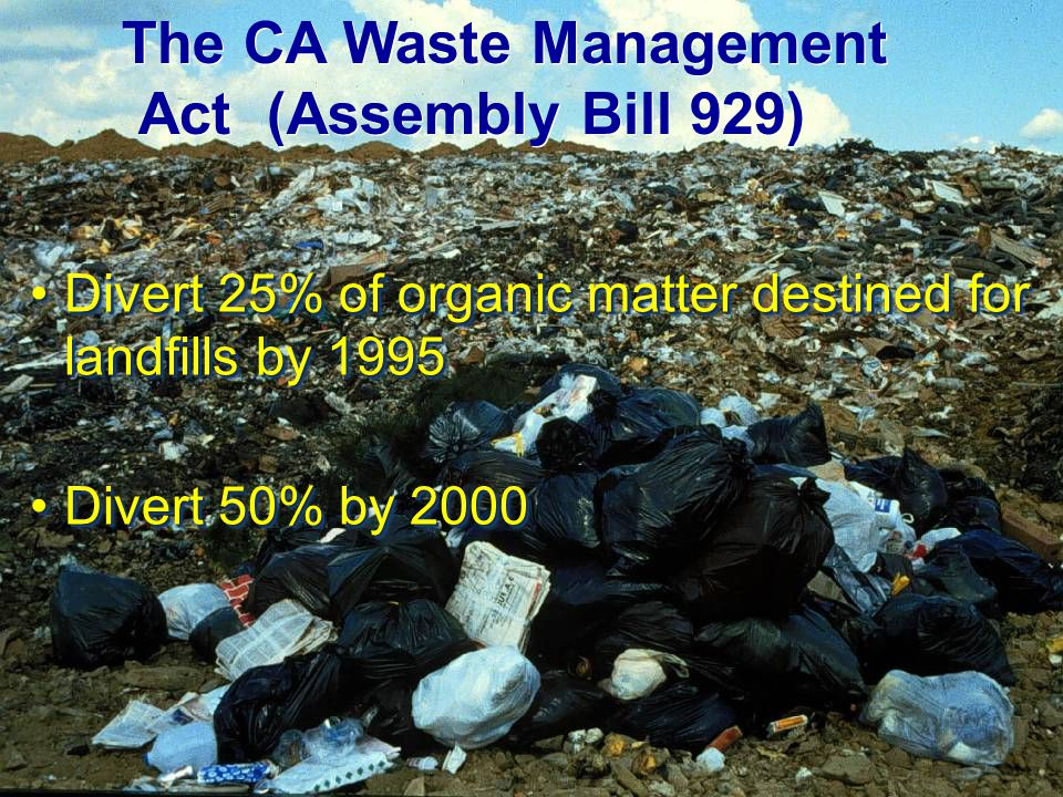 The CA Waste Management Act (Assembly Bill 929) Divert 25% of organic matter destined for landfills by 1995Divert 25% of organic matter destined for landfills by 1995 Divert 50% by 2000Divert 50% by 2000 Divert 25% of organic matter destined for landfills by 1995Divert 25% of organic matter destined for landfills by 1995 Divert 50% by 2000Divert 50% by 2000