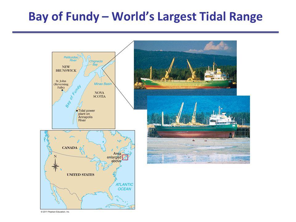Bay of Fundy – World's Largest Tidal Range