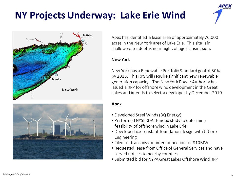 Privileged & Confidential NY Projects Underway: Lake Erie Wind 9 Apex has identified a lease area of approximately 76,000 acres in the New York area of Lake Erie.
