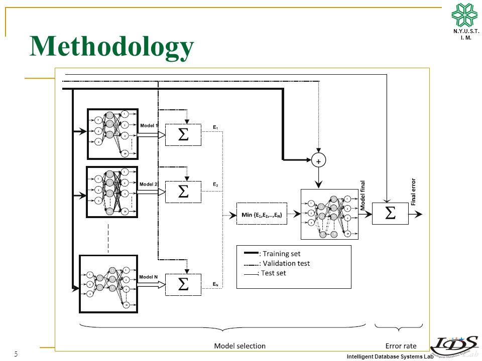 Intelligent Database Systems Lab N.Y.U.S.T. I. M. Methodology 5