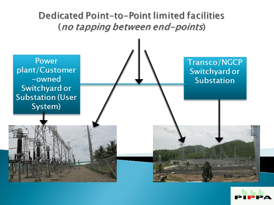 Transco/NGCP Switchyard or Substation Power plant/Customer -owned Switchyard or Substation (User System) Power plant/Customer -owned Switchyard or Substation (User System) 11