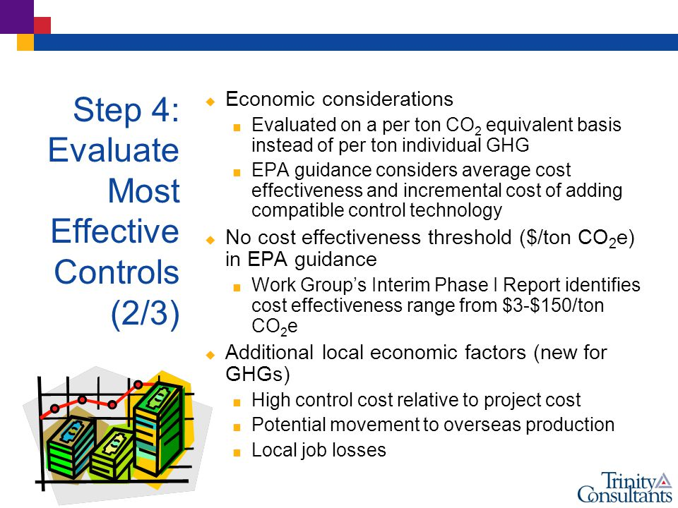 Step 4: Evaluate Most Effective Controls (2/3)  Economic considerations  Evaluated on a per ton CO 2 equivalent basis instead of per ton individual GHG  EPA guidance considers average cost effectiveness and incremental cost of adding compatible control technology  No cost effectiveness threshold ($/ton CO 2 e) in EPA guidance  Work Group's Interim Phase I Report identifies cost effectiveness range from $3-$150/ton CO 2 e  Additional local economic factors (new for GHGs)  High control cost relative to project cost  Potential movement to overseas production  Local job losses