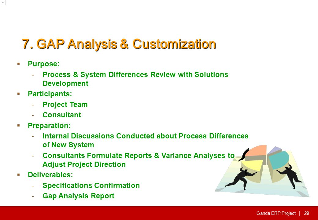 Ganda ERP Project | 7. GAP Analysis & Customization  Purpose: - Process & System Differences Review with Solutions Development  Participants: - Proj