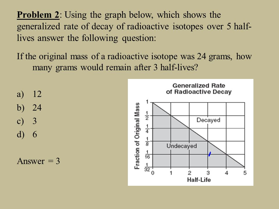 Problem 2: Using the graph below, which shows the generalized rate of decay of radioactive isotopes over 5 half- lives answer the following question: