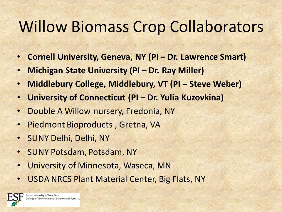 Willow Biomass Crop Collaborators Cornell University, Geneva, NY (PI – Dr.