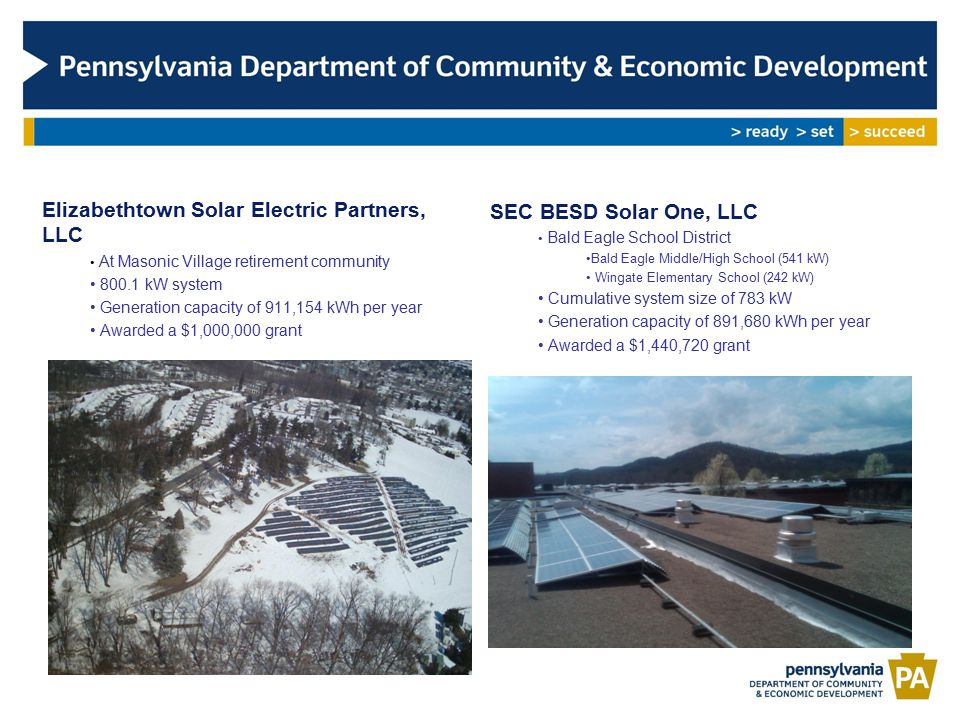 Elizabethtown Solar Electric Partners, LLC At Masonic Village retirement community 800.1 kW system Generation capacity of 911,154 kWh per year Awarded a $1,000,000 grant SEC BESD Solar One, LLC Bald Eagle School District Bald Eagle Middle/High School (541 kW) Wingate Elementary School (242 kW) Cumulative system size of 783 kW Generation capacity of 891,680 kWh per year Awarded a $1,440,720 grant