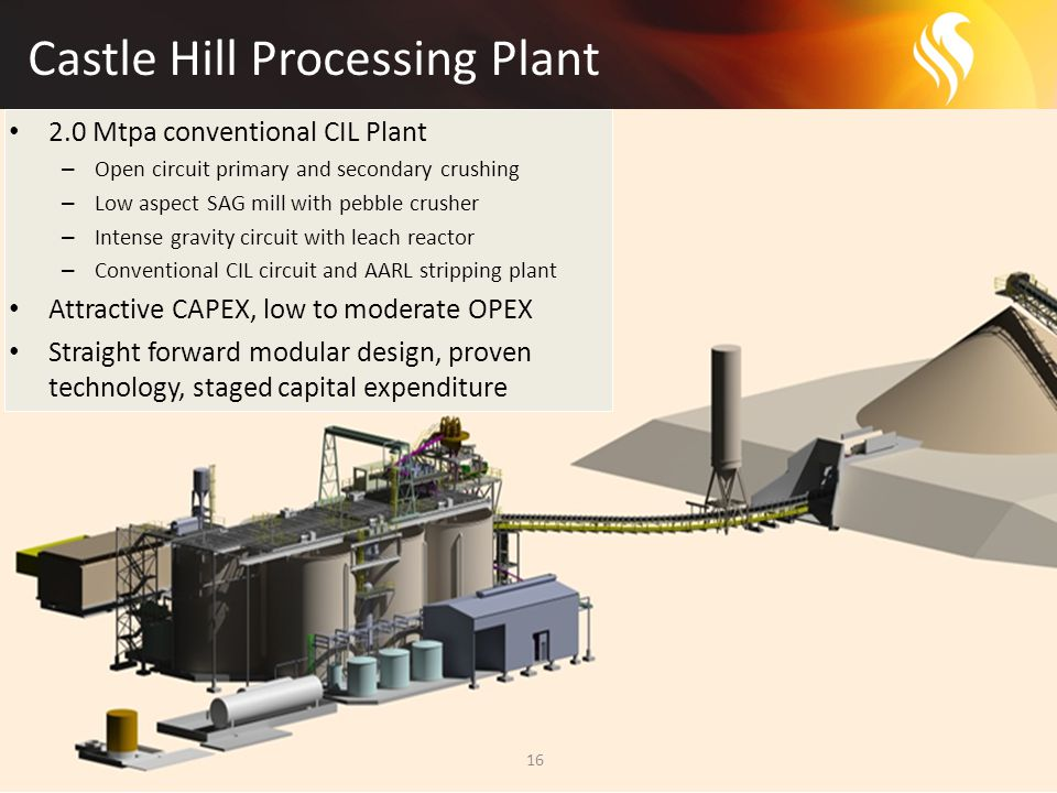 Castle Hill Processing Plant 16