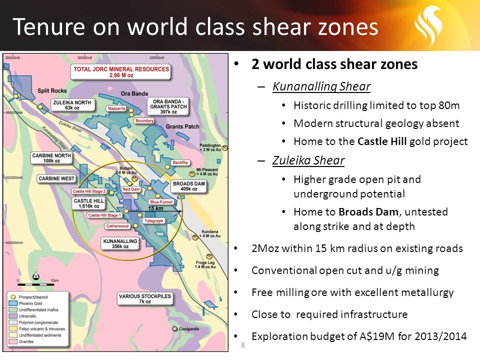 Castle Hill – emerging as a new gold camp 9 Fragmented ownership for +15 yrs Historic shallow sporadic drilling Initial resource of 253k oz at 1.5g/t Over 75,000m drilled by Phoenix 9 km strike length defined Basalt with tonalite intrusive – Multiple veins sets in multiple orientations within multiple rock types – Entire system appears mineralised – Large endowment per vertical metre Remains open in all directions Recent deeper drilling to 500m confirms mineralisation at depth Infill drilling completed, extensional drilling down to 750m continues