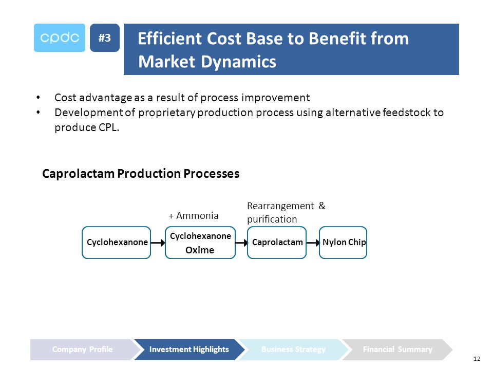 12 Efficient Cost Base to Benefit from Market Dynamics #3 Cost advantage as a result of process improvement Development of proprietary production process using alternative feedstock to produce CPL.