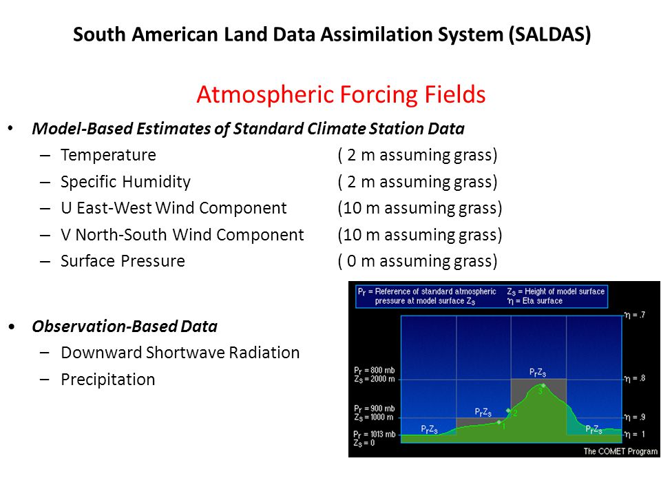 Atmospheric Forcing Fields Model-Based Estimates of Standard Climate Station Data – Temperature( 2 m assuming grass) – Specific Humidity( 2 m assuming