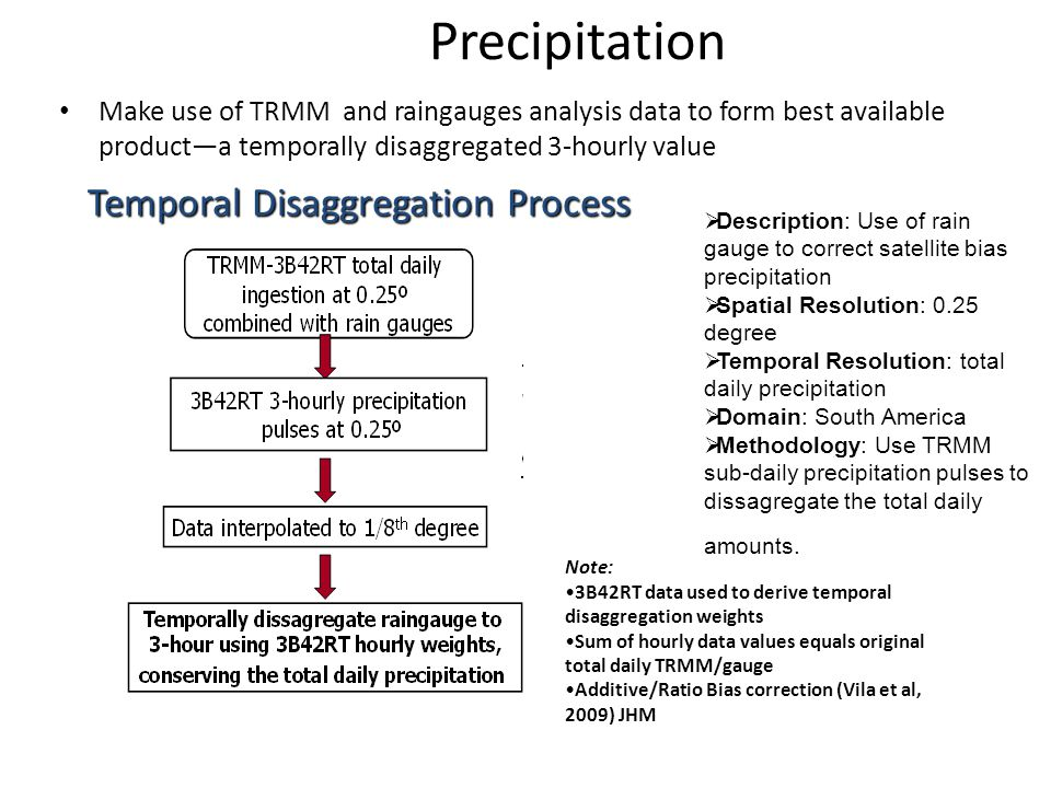 Precipitation Make use of TRMM and raingauges analysis data to form best available product—a temporally disaggregated 3-hourly value Temporal Disaggre