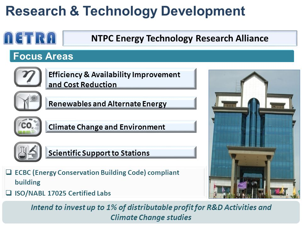 Intend to invest up to 1% of distributable profit for R&D Activities and Climate Change studies  ECBC (Energy Conservation Building Code) compliant b