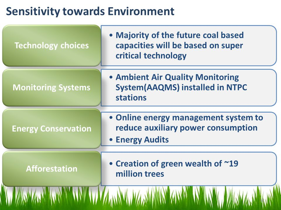 Majority of the future coal based capacities will be based on super critical technology Technology choices Ambient Air Quality Monitoring System(AAQMS