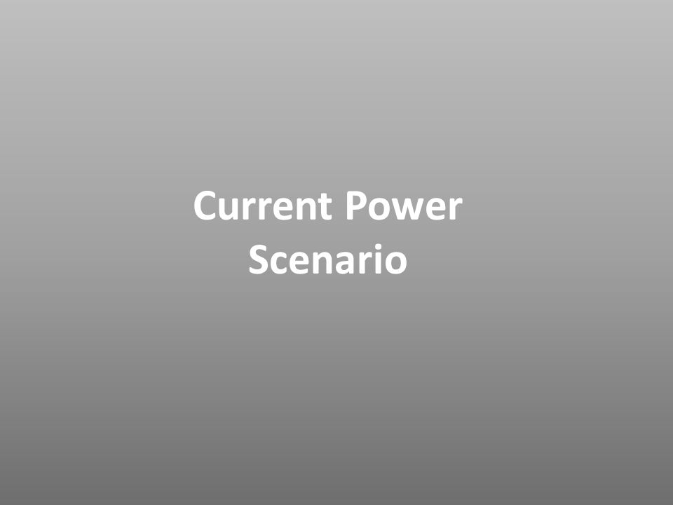 Current Power Scenario