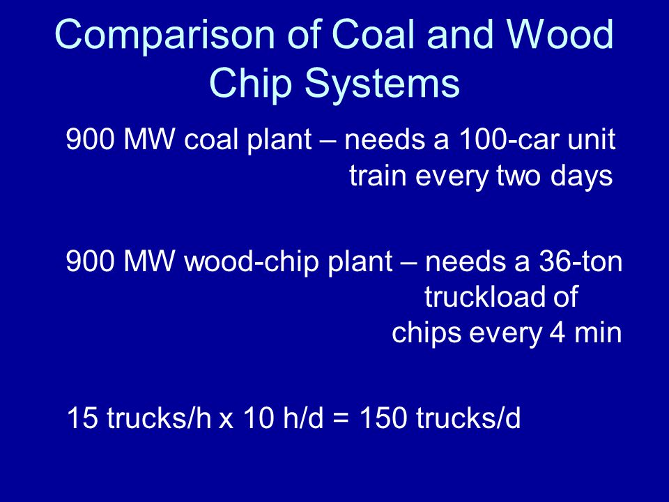 Comparison of Coal and Wood Chip Systems 900 MW coal plant – needs a 100-car unit train every two days 900 MW wood-chip plant – needs a 36-ton truckload of chips every 4 min 15 trucks/h x 10 h/d = 150 trucks/d