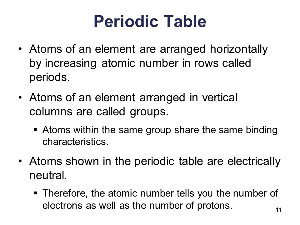 11 Periodic Table 11 Atoms of an element are arranged horizontally by increasing atomic number in rows called periods. Atoms of an element arranged in