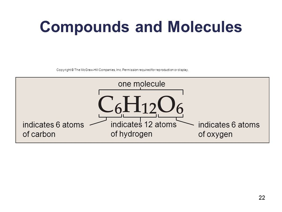 22 Compounds and Molecules one molecule indicates 6 atoms of carbon indicates 6 atoms of oxygen indicates 12 atoms of hydrogen Copyright © The McGraw-