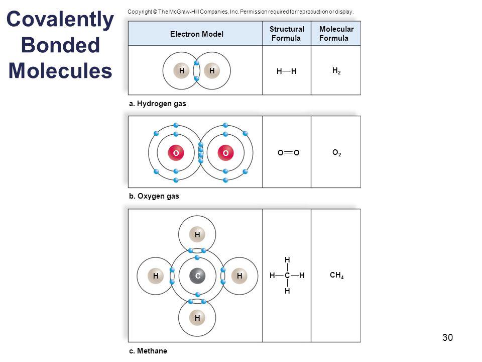 30 a.Hydrogen gas b. Oxygen gas c.