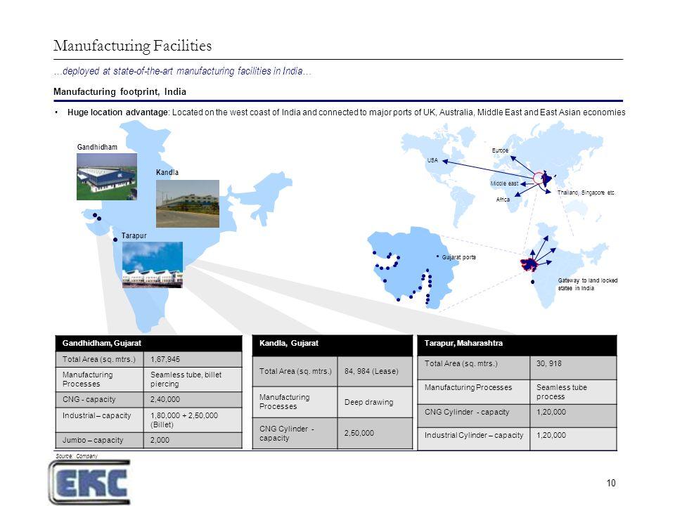 Manufacturing Facilities Contd… ….USA, Dubai and China….