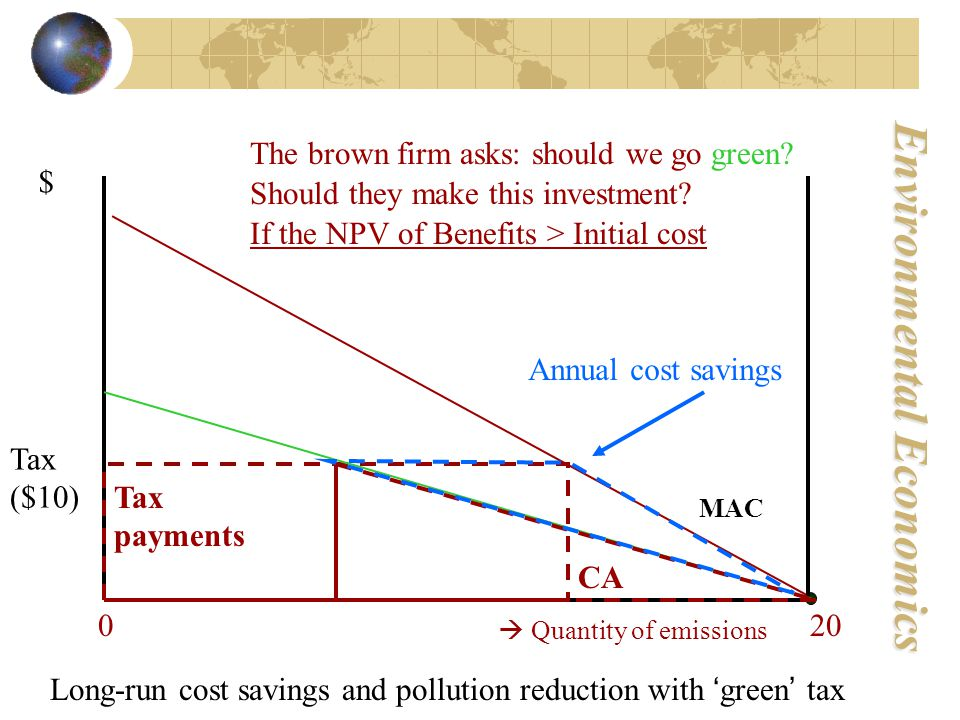 Environmental Economics MAC 20 Long-run cost savings and pollution reduction with ' green ' tax  Quantity of emissions $ 0 Tax ($10) CA Tax payments The brown firm asks: should we go green.