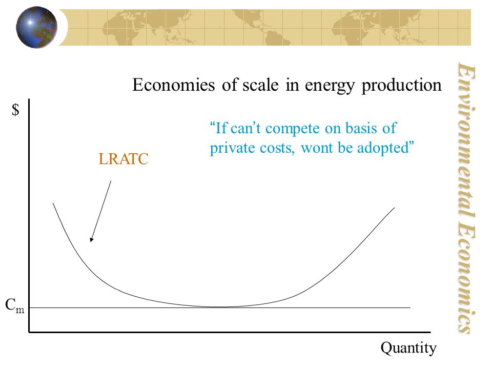 Environmental Economics $ Quantity Economies of scale in energy production LRATC CmCm If can ' t compete on basis of private costs, wont be adopted