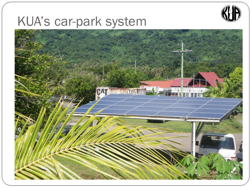 KUA's car-park system