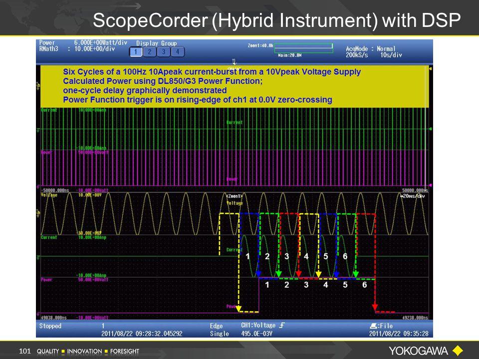 ScopeCorder (Hybrid Instrument) with DSP 101