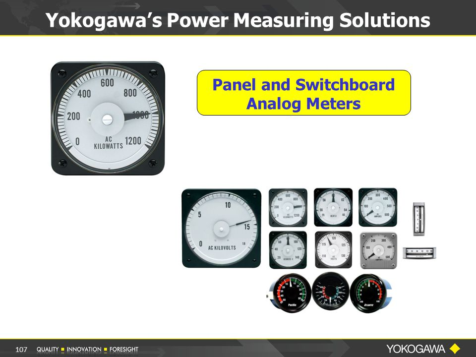 Panel and Switchboard Analog Meters Yokogawa's Power Measuring Solutions 107