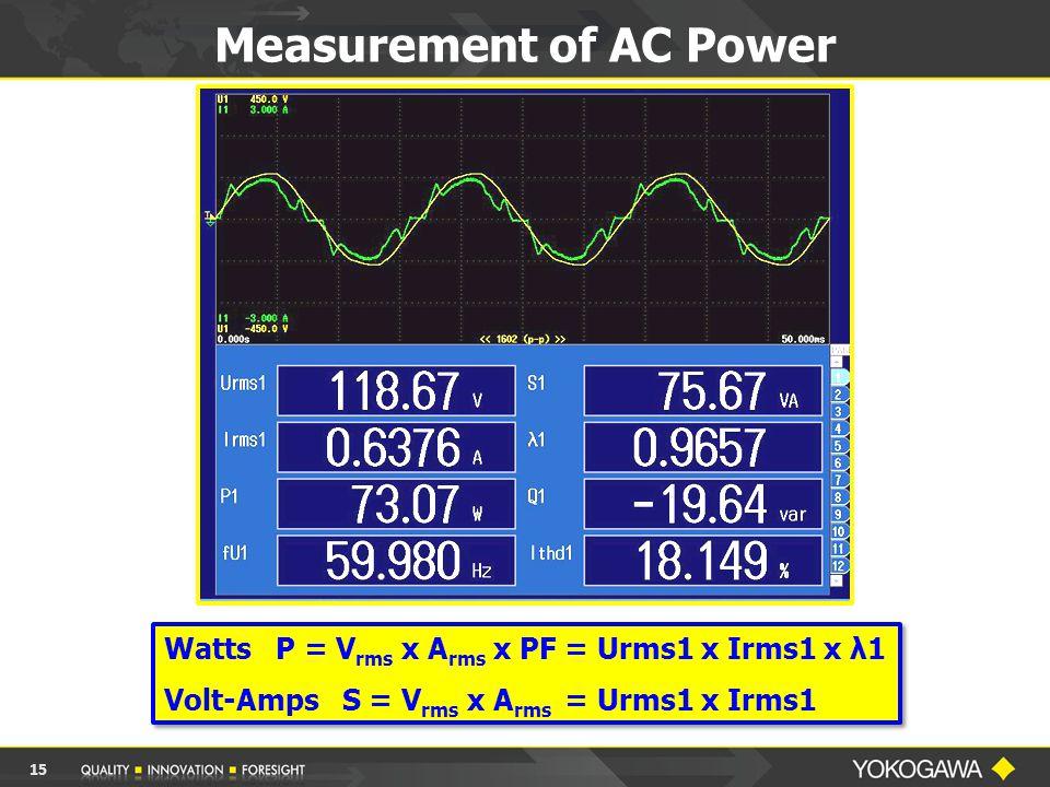 Watts P = V rms x A rms x PF = Urms1 x Irms1 x λ1 Volt-Amps S = V rms x A rms = Urms1 x Irms1 Watts P = V rms x A rms x PF = Urms1 x Irms1 x λ1 Volt-Amps S = V rms x A rms = Urms1 x Irms1 Measurement of AC Power 15