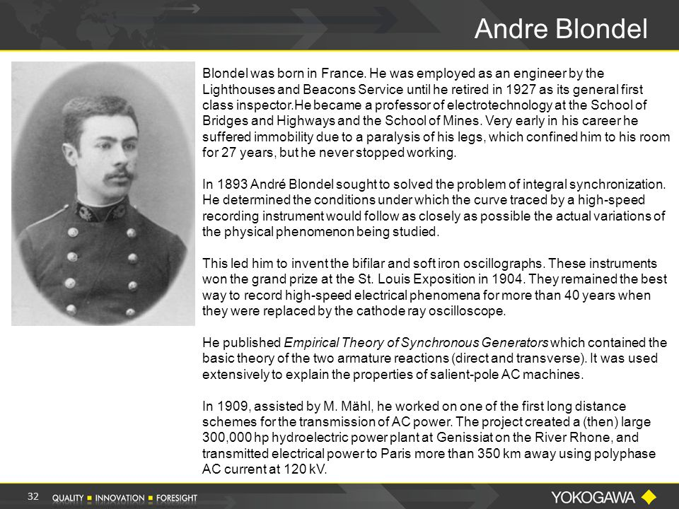 Andre Blondel 32 Blondel was born in France.