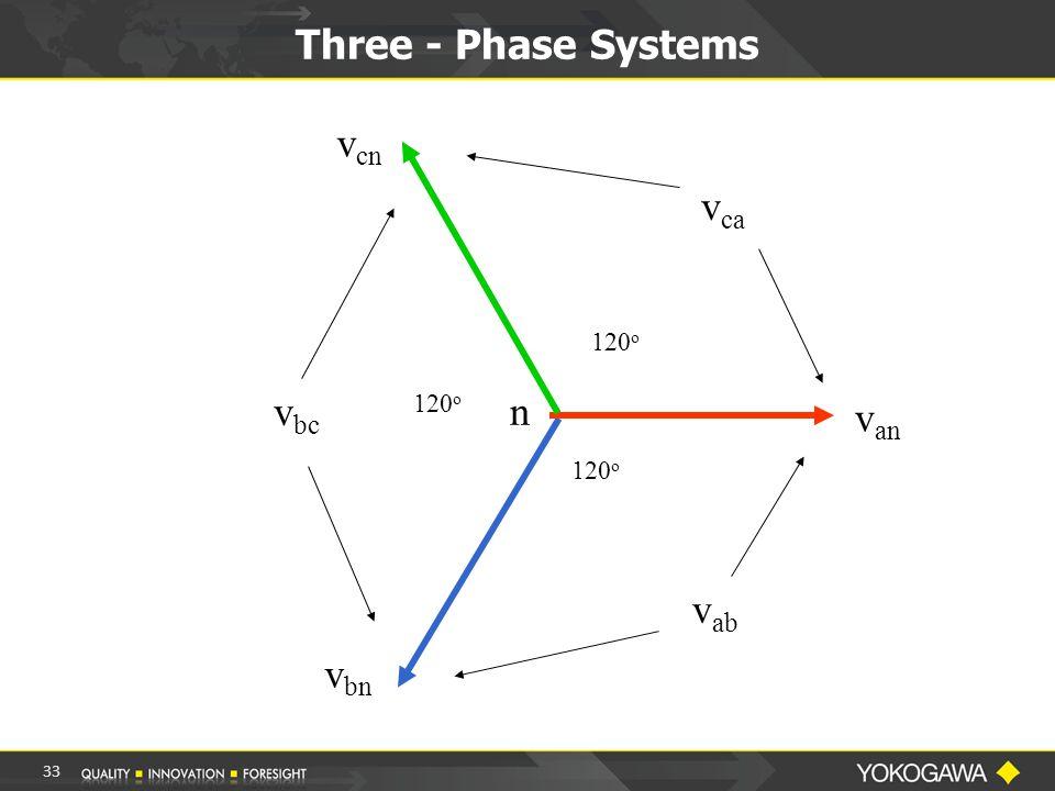 Three - Phase Systems v an v bn v cn 120 o n v ab v bc v ca 33