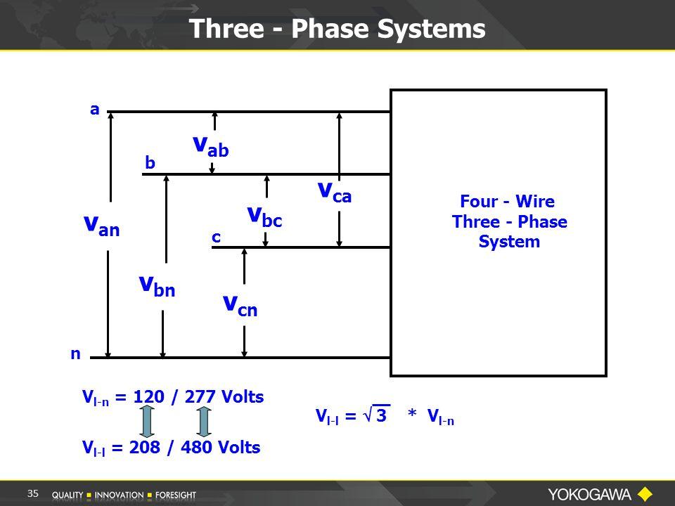 Three - Phase Systems a b c n v an v bn v cn v ab v bc v ca Four - Wire Three - Phase System V l-n = 120 / 277 Volts V l-l = 208 / 480 Volts V l-l =  3 * V l-n 35