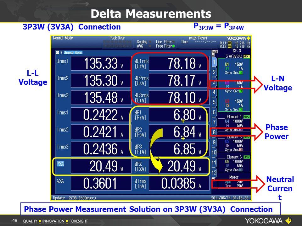 48 Delta Measurements P 3P3W = P 3P4W L-N Voltage Phase Power L-L Voltage + + 3P3W (3V3A) Connection Neutral Curren t Phase Power Measurement Solution on 3P3W (3V3A) Connection 48