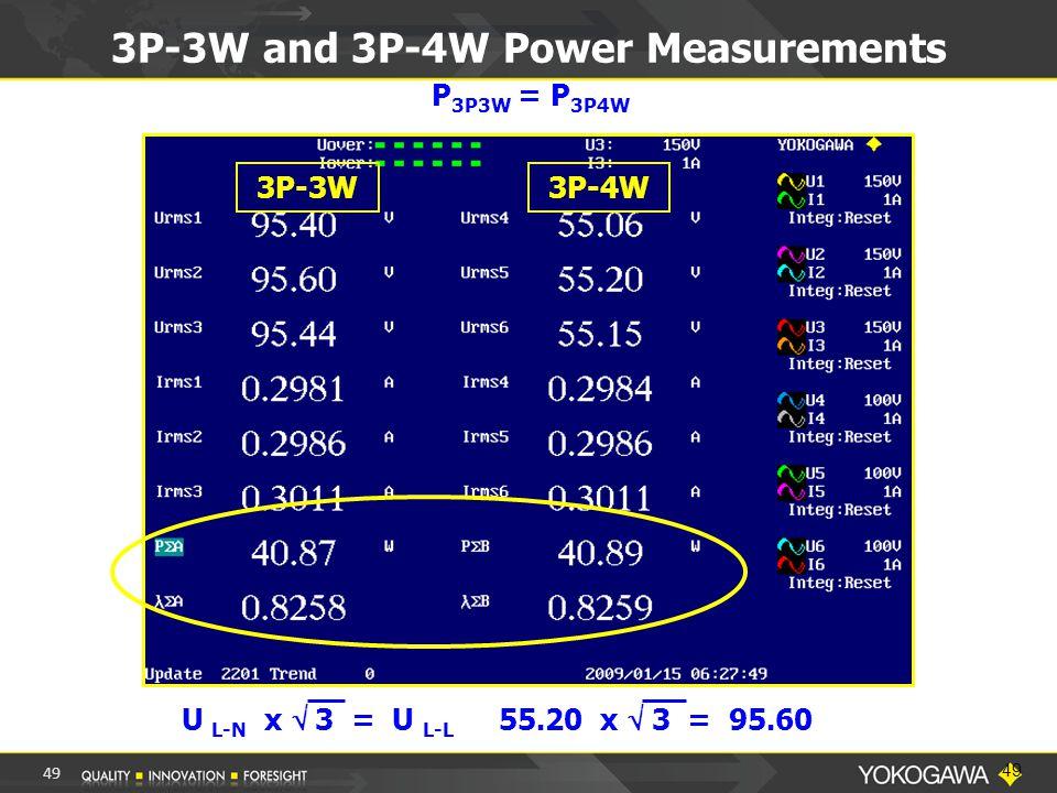 49 3P-3W and 3P-4W Power Measurements U L-N x  3 = U L-L 55.20 x  3 = 95.60 P 3P3W = P 3P4W 3P-3W3P-4W 49