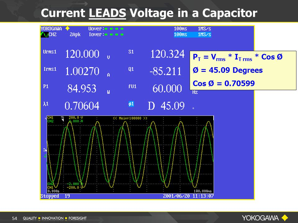 Current LEADS Voltage in a Capacitor P T = V rms * I T rms * Cos Ø Ø = 45.09 Degrees Cos Ø = 0.70599 54