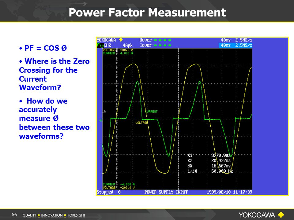 Power Factor Measurement PF = COS Ø Where is the Zero Crossing for the Current Waveform.