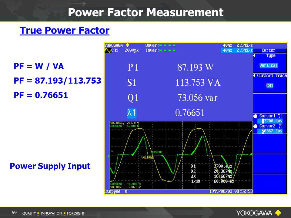 Power Factor Measurement True Power Factor PF = W / VA PF = 87.193/113.753 PF = 0.76651 Power Supply Input 59