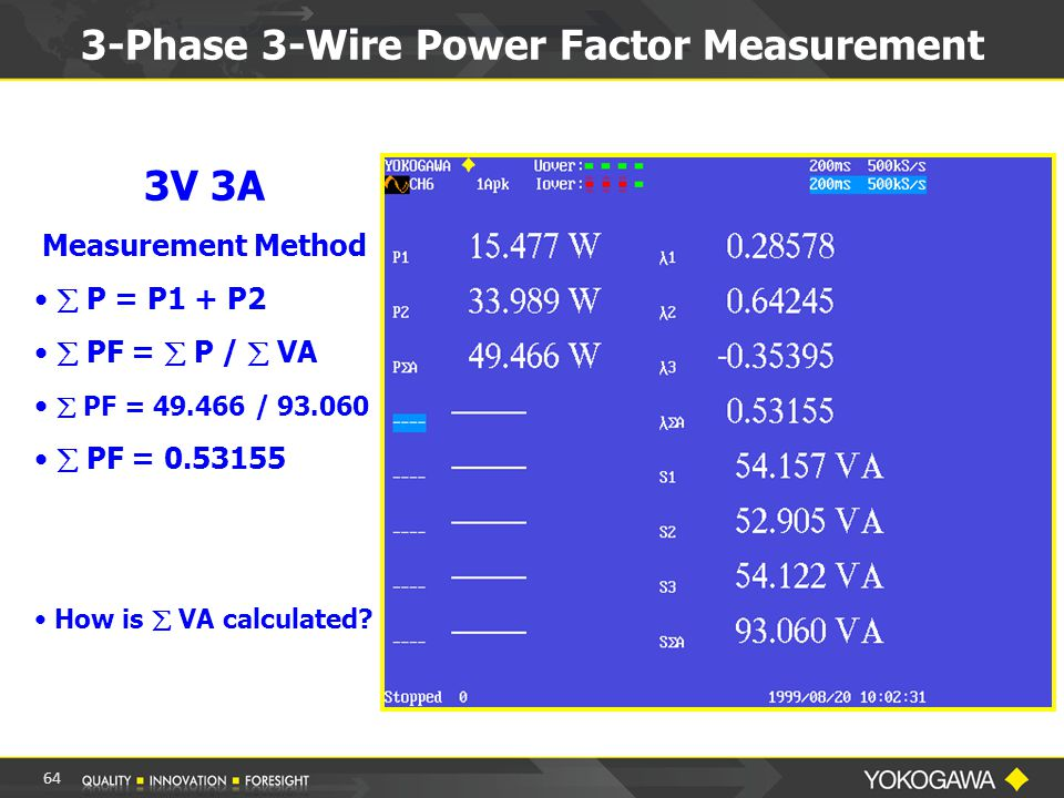 3-Phase 3-Wire Power Factor Measurement 3V 3A Measurement Method  P = P1 + P2  PF =  P /  VA  PF = 49.466 / 93.060  PF = 0.53155 How is  VA calculated.