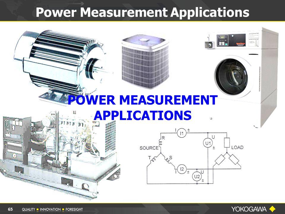 Power Measurement Applications 65 POWER MEASUREMENT APPLICATIONS