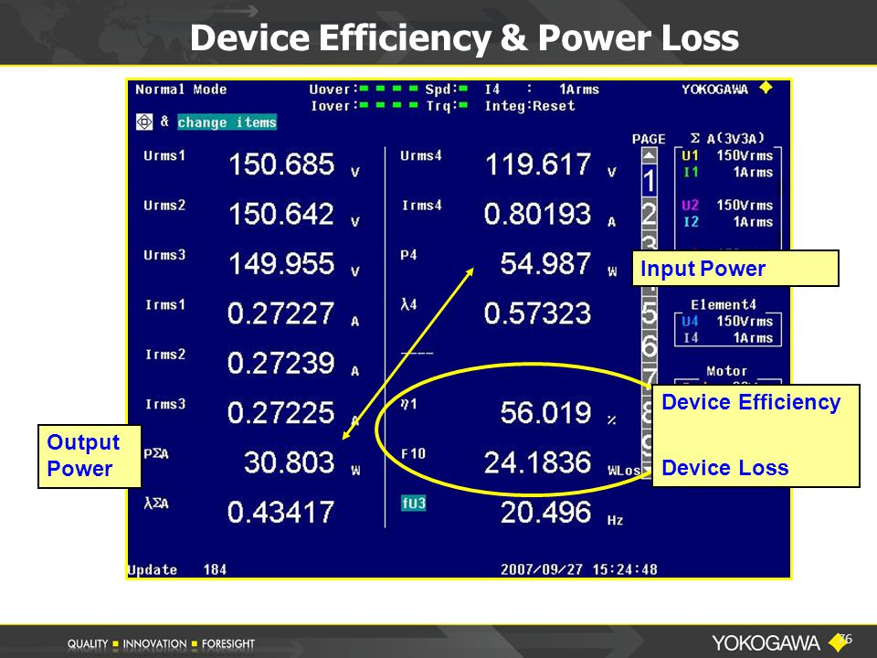 76 Device Efficiency & Power Loss Device Efficiency Device Loss Input Power Output Power