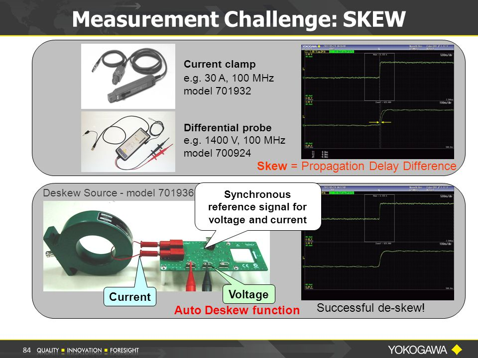 Skew = Propagation Delay Difference Current clamp e.g.