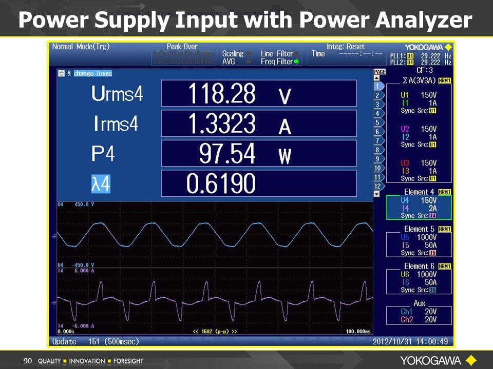 90 Power Supply Input with Power Analyzer