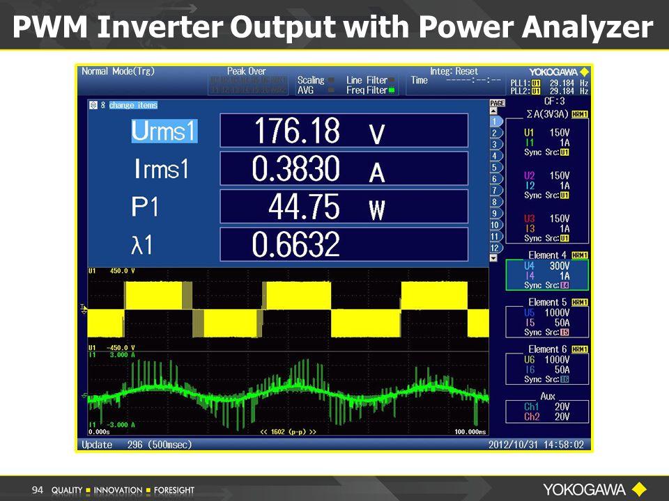 94 PWM Inverter Output with Power Analyzer